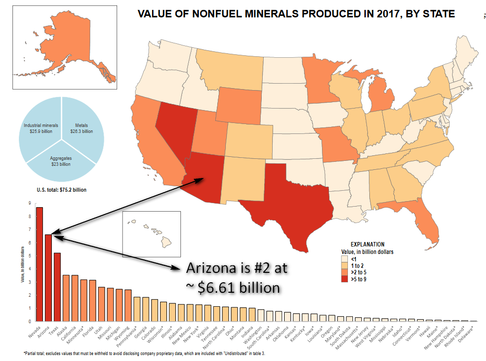 Nonfuel mineral production in U.S. 2017
