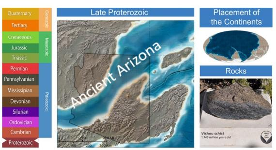 Ancient Arizona from Dr. Ron Blakey's work