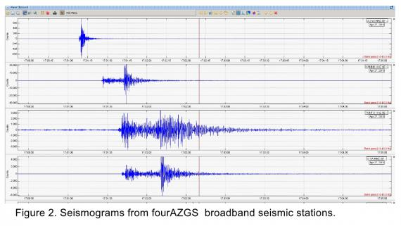 Seismograms 4-stations