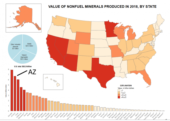 USGS Mineral-US States