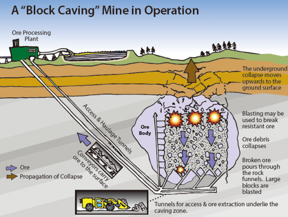 Block caving mine. Courtesy of Andrew Mattox (CC By 2.0)