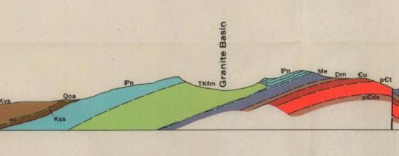 Willden cross section of Granite Basin laccolith