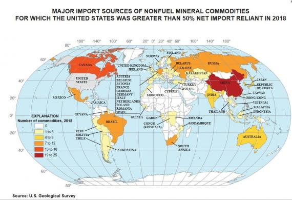 USGS Minerals - Global