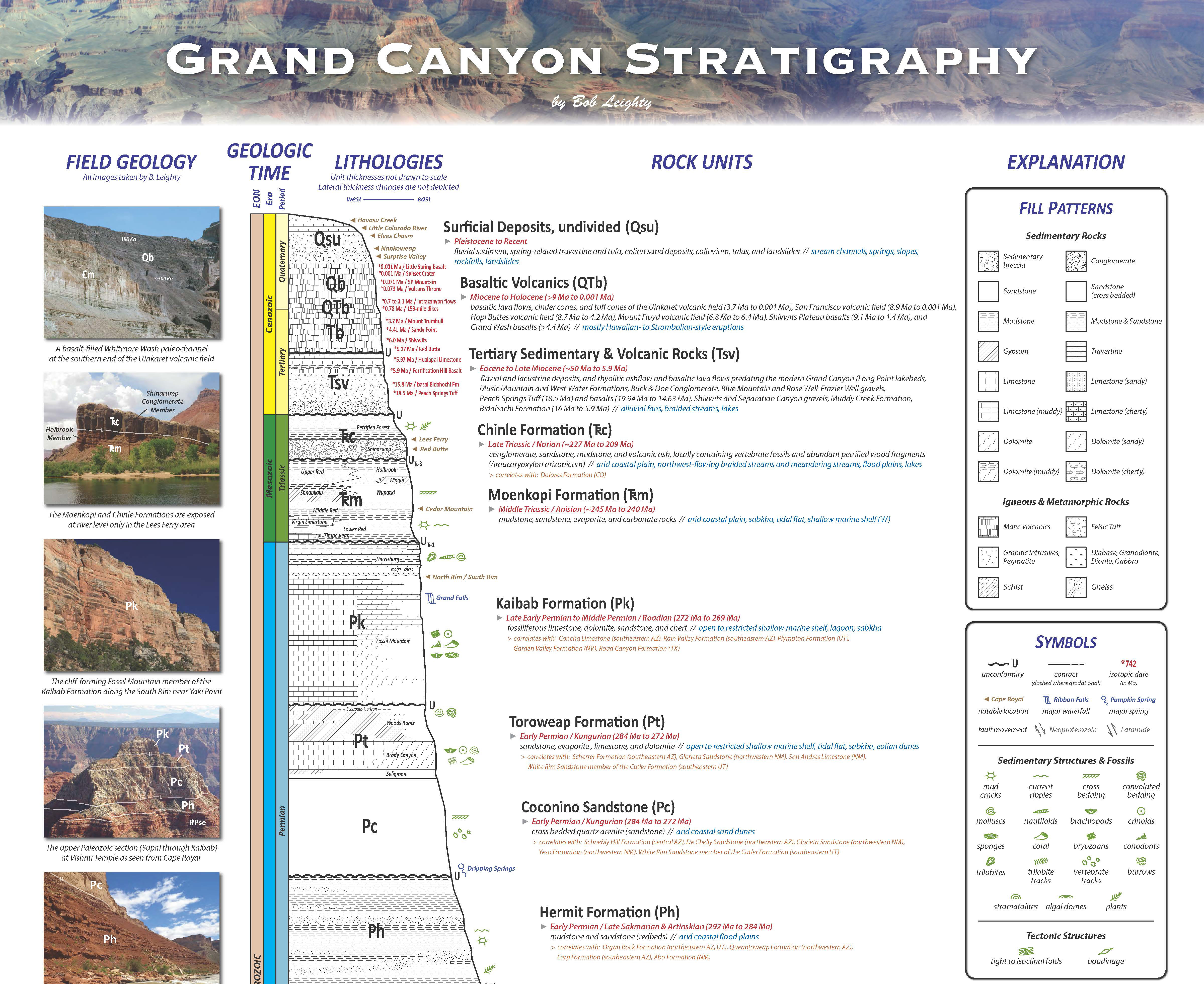 Leighty - Grand Canyon Stratigraphy
