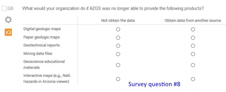 question 8 from survey