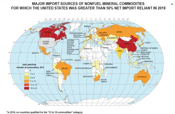Geography of imported nonfuel minerals